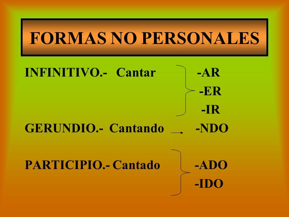 FORMAS NO PERSONALES INFINITIVO.- Cantar -AR -ER -IR