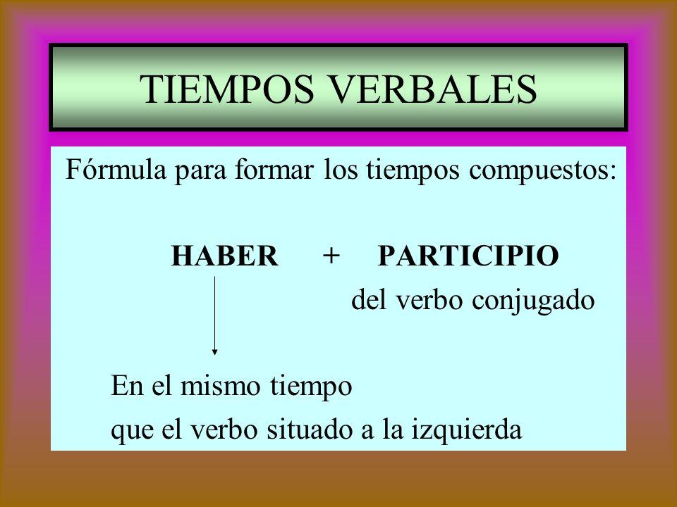 TIEMPOS VERBALES Fórmula para formar los tiempos compuestos: