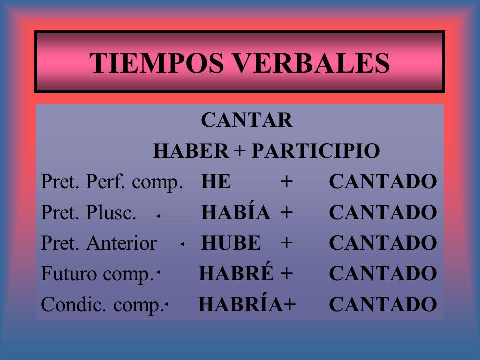 TIEMPOS VERBALES CANTAR HABER + PARTICIPIO