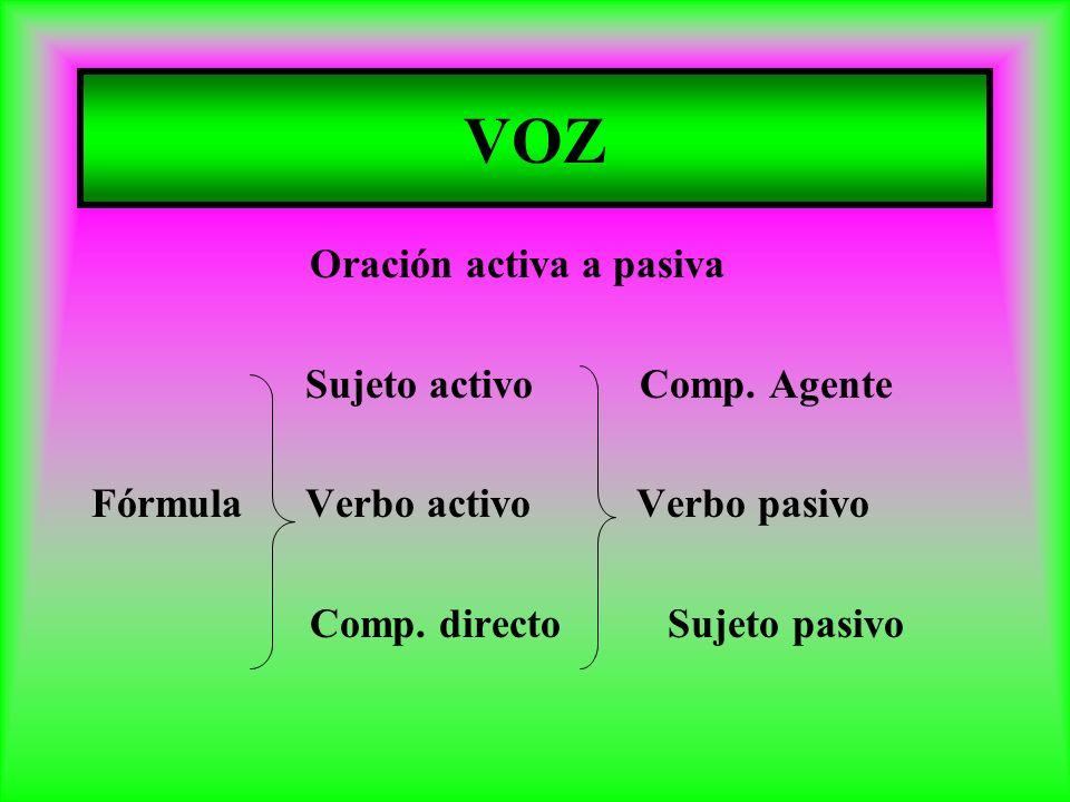 VOZ Oración activa a pasiva Sujeto activo Comp. Agente