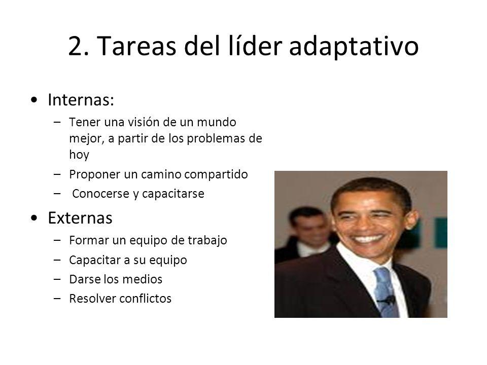 2. Tareas del líder adaptativo