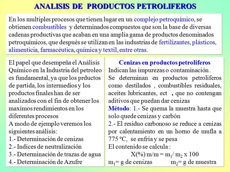 ANALISIS DE PRODUCTOS PETROLIFEROS Cenizas en productos petroliferos