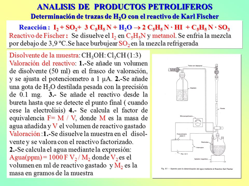 ANALISIS DE PRODUCTOS PETROLIFEROS