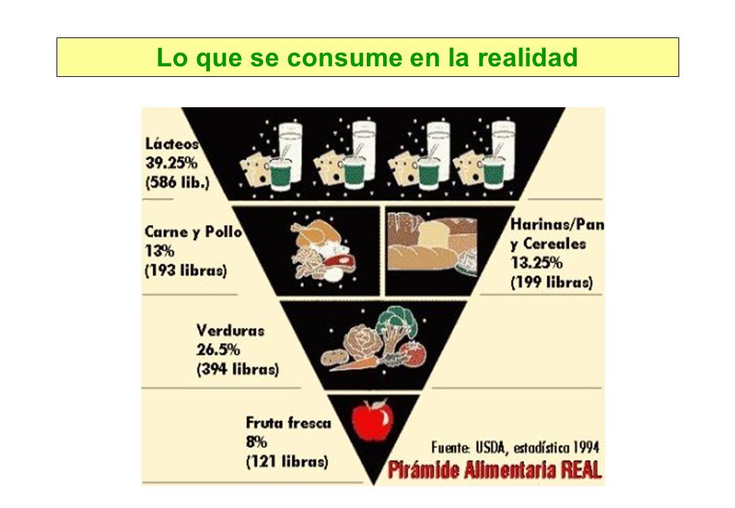 Lo que se consume en la realidad
