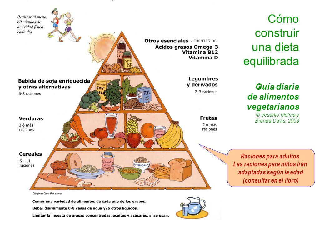 Cómo construir una dieta equilibrada
