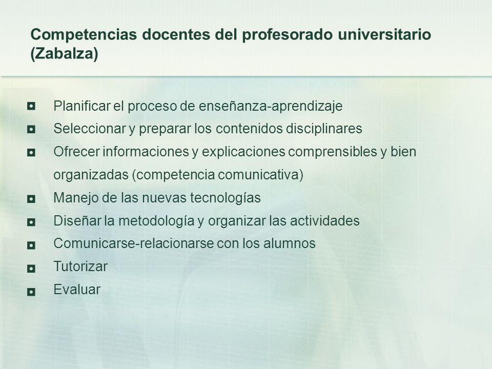 Competencias docentes del profesorado universitario (Zabalza)