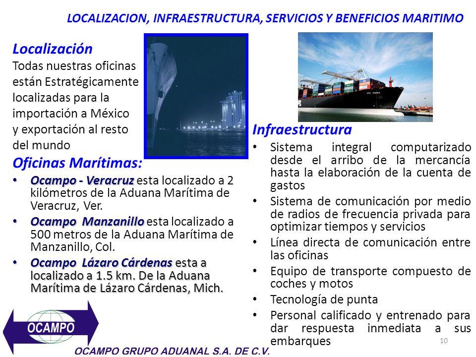 LOCALIZACION, INFRAESTRUCTURA, SERVICIOS Y BENEFICIOS MARITIMO