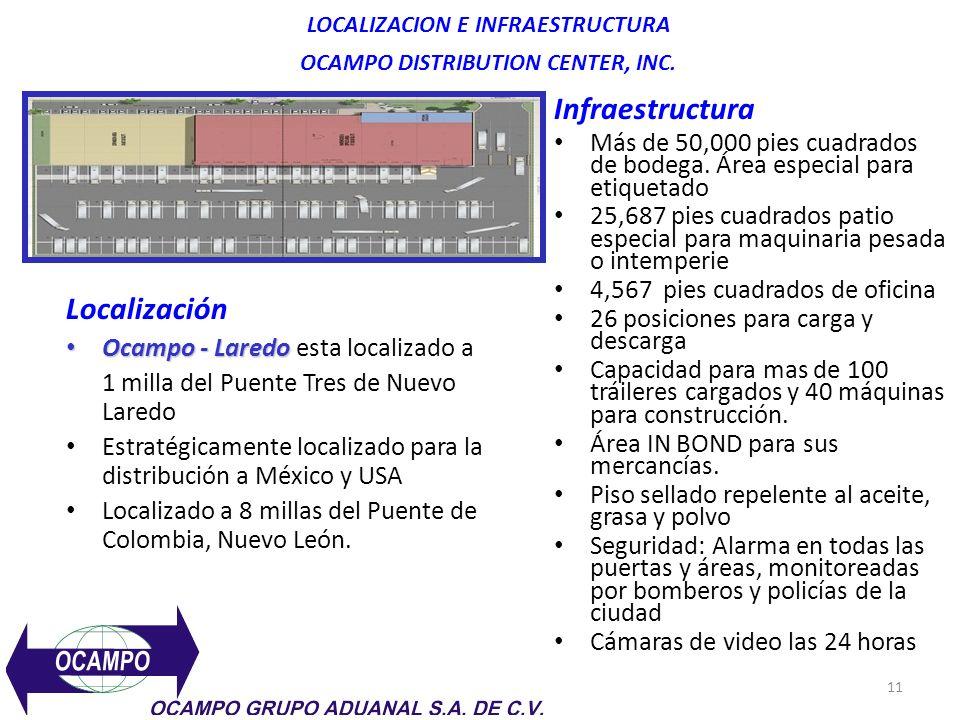 LOCALIZACION E INFRAESTRUCTURA OCAMPO DISTRIBUTION CENTER, INC.