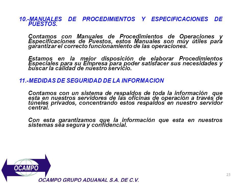 10.-MANUALES DE PROCEDIMIENTOS Y ESPECIFICACIONES DE PUESTOS.
