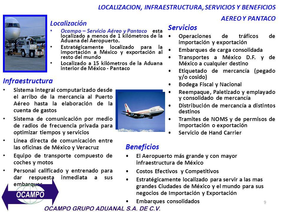LOCALIZACION, INFRAESTRUCTURA, SERVICIOS Y BENEFICIOS AEREO Y PANTACO