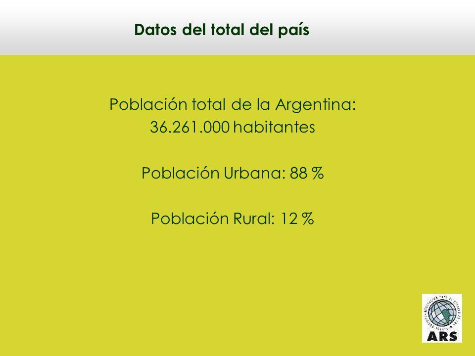 Población total de la Argentina: