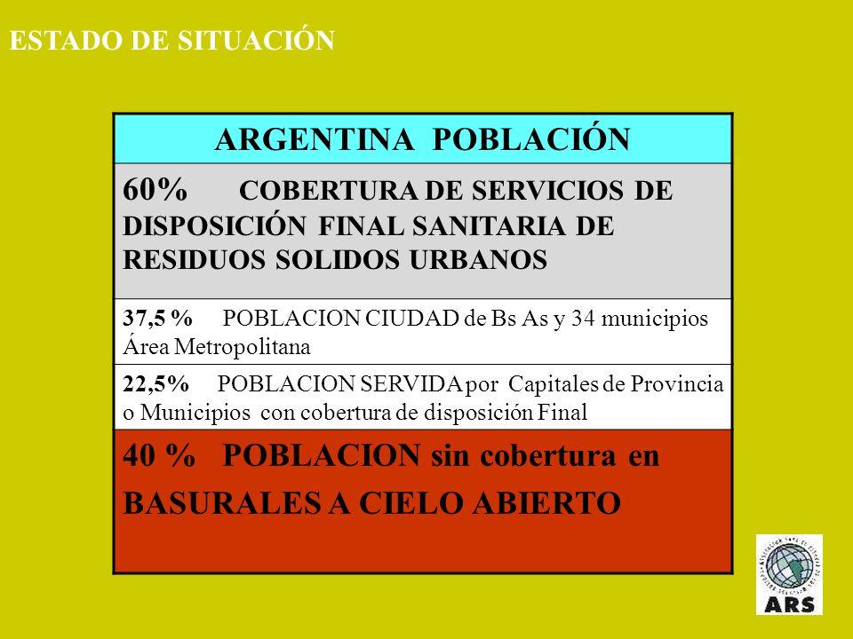 40 % POBLACION sin cobertura en BASURALES A CIELO ABIERTO