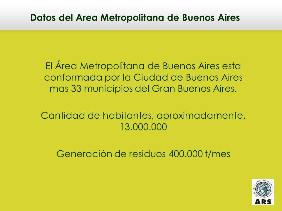 Datos del Area Metropolitana de Buenos Aires