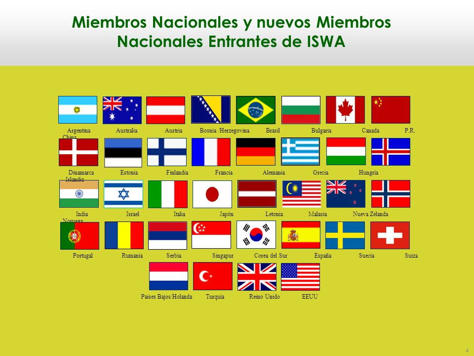 Miembros Nacionales y nuevos Miembros Nacionales Entrantes de ISWA