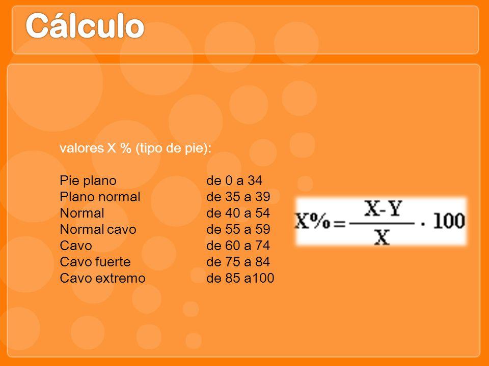 Cálculo valores X % (tipo de pie): Pie plano de 0 a 34
