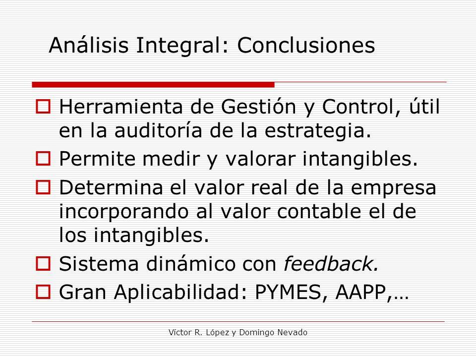 Análisis Integral: Conclusiones