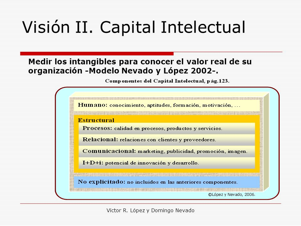 Visión II. Capital Intelectual