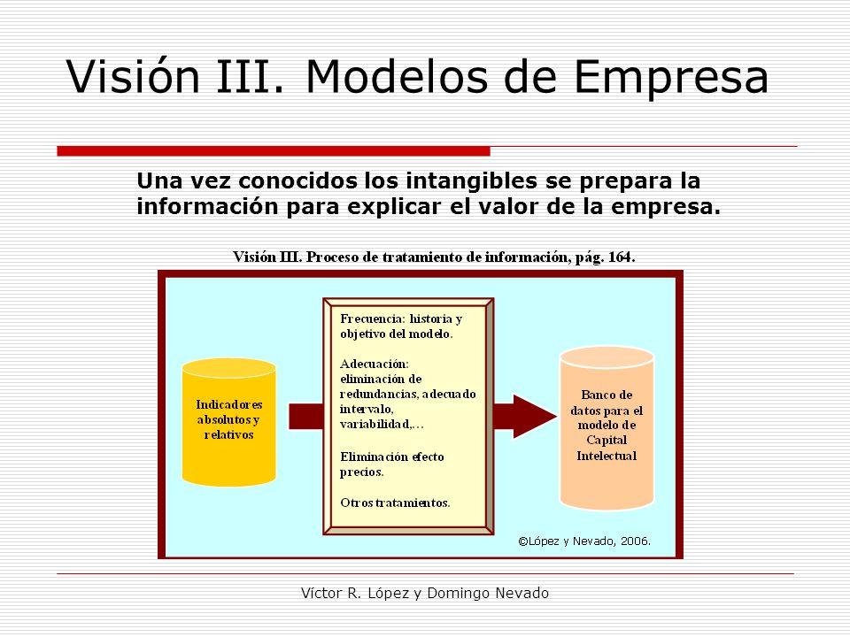 Visión III. Modelos de Empresa
