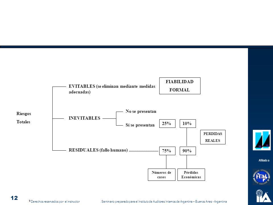 EVITABLES (se eliminan mediante medidas adecuadas)