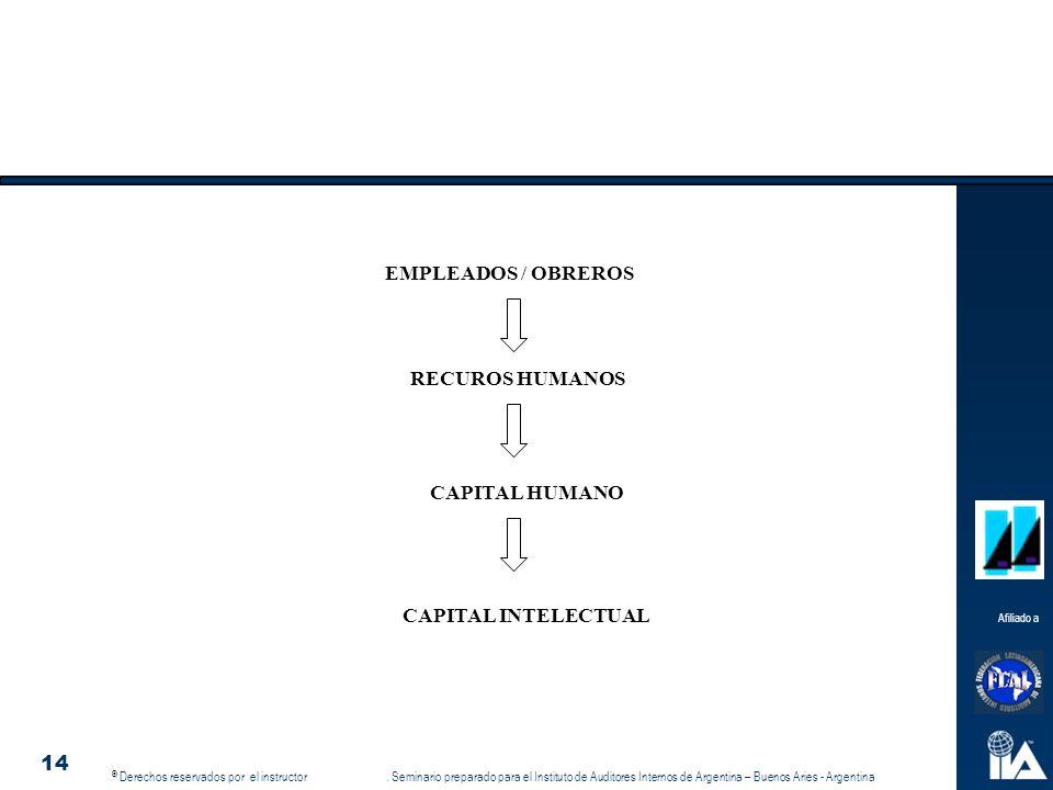 EMPLEADOS / OBREROS RECUROS HUMANOS CAPITAL HUMANO CAPITAL INTELECTUAL