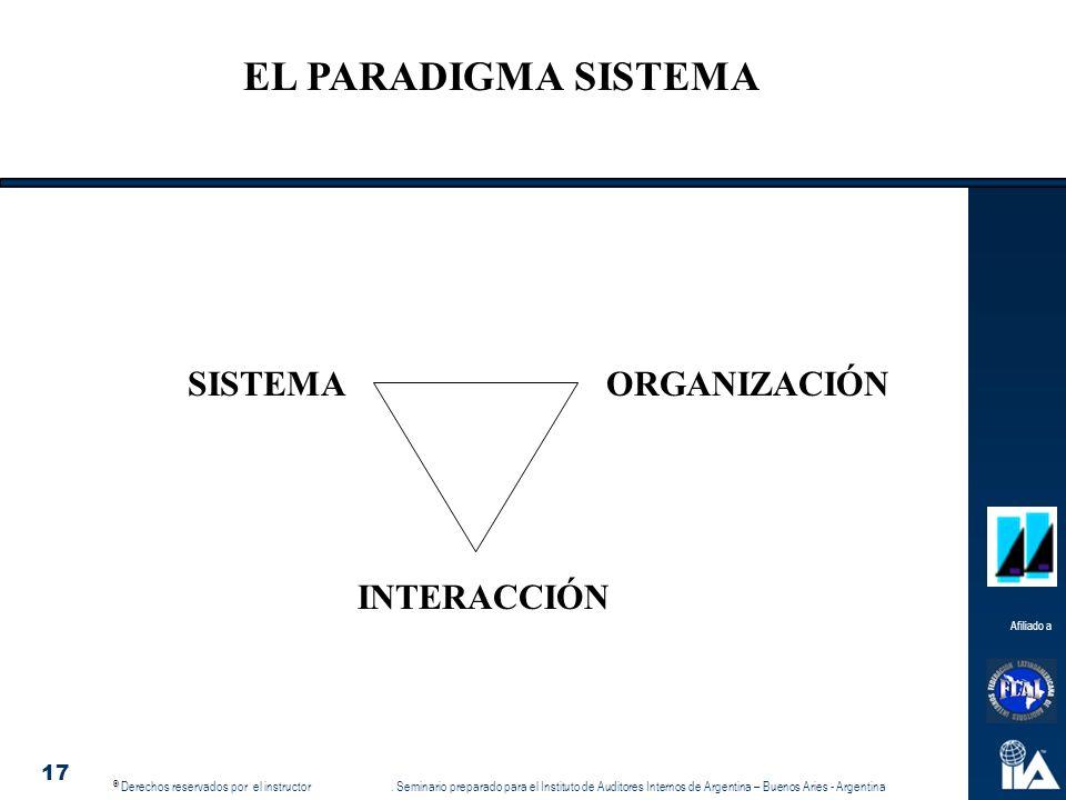 EL PARADIGMA SISTEMA SISTEMA ORGANIZACIÓN INTERACCIÓN