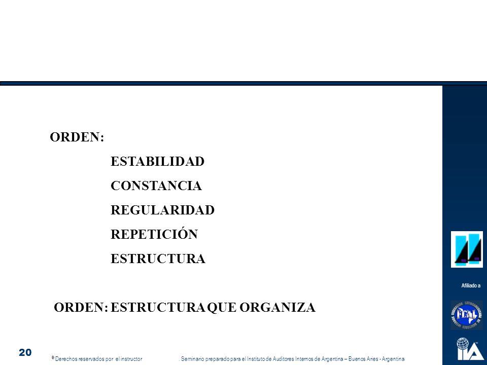 ORDEN: ESTABILIDAD CONSTANCIA REGULARIDAD REPETICIÓN ESTRUCTURA ORDEN: ESTRUCTURA QUE ORGANIZA