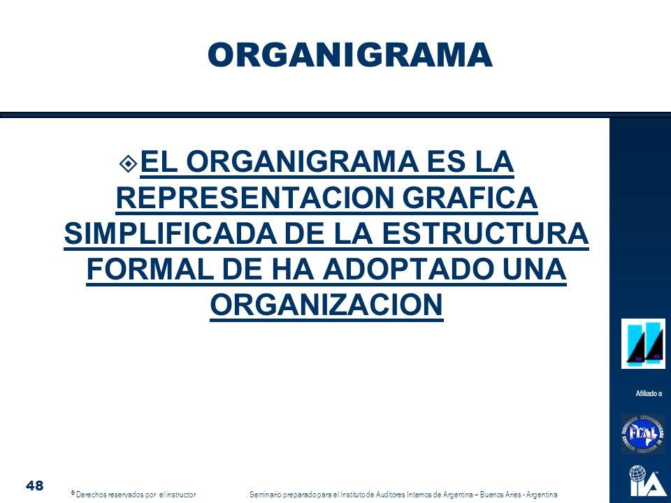 ORGANIGRAMA EL ORGANIGRAMA ES LA REPRESENTACION GRAFICA SIMPLIFICADA DE LA ESTRUCTURA FORMAL DE HA ADOPTADO UNA ORGANIZACION.