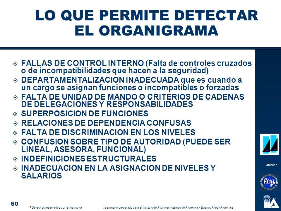 LO QUE PERMITE DETECTAR EL ORGANIGRAMA
