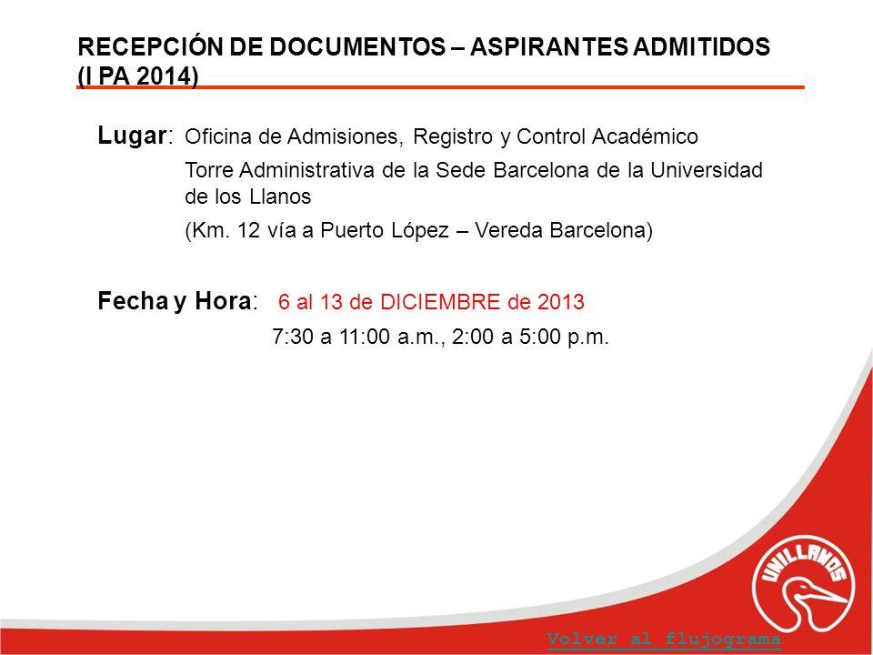 RECEPCIÓN DE DOCUMENTOS – ASPIRANTES ADMITIDOS (I PA 2014)