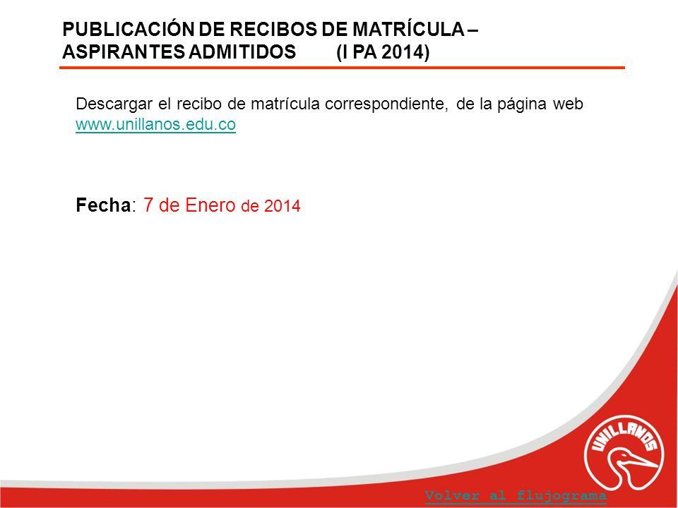 PUBLICACIÓN DE RECIBOS DE MATRÍCULA – ASPIRANTES ADMITIDOS (I PA 2014)