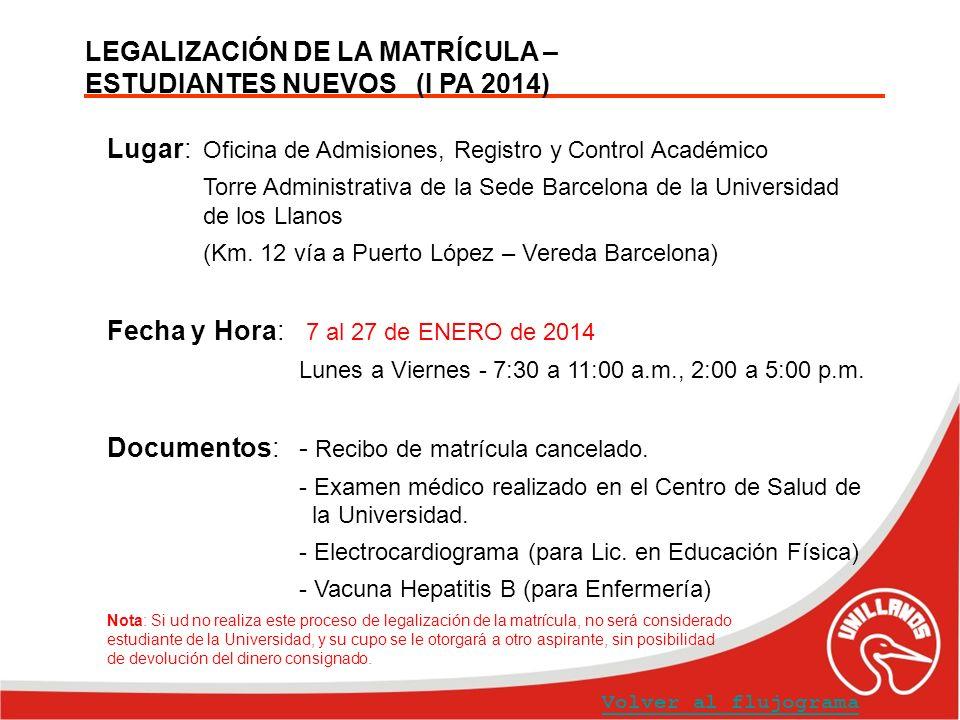 LEGALIZACIÓN DE LA MATRÍCULA – ESTUDIANTES NUEVOS (I PA 2014)