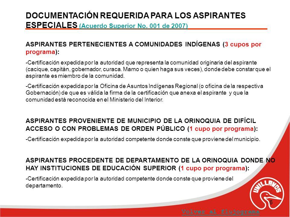 DOCUMENTACIÓN REQUERIDA PARA LOS ASPIRANTES ESPECIALES (Acuerdo Superior No. 001 de 2007)