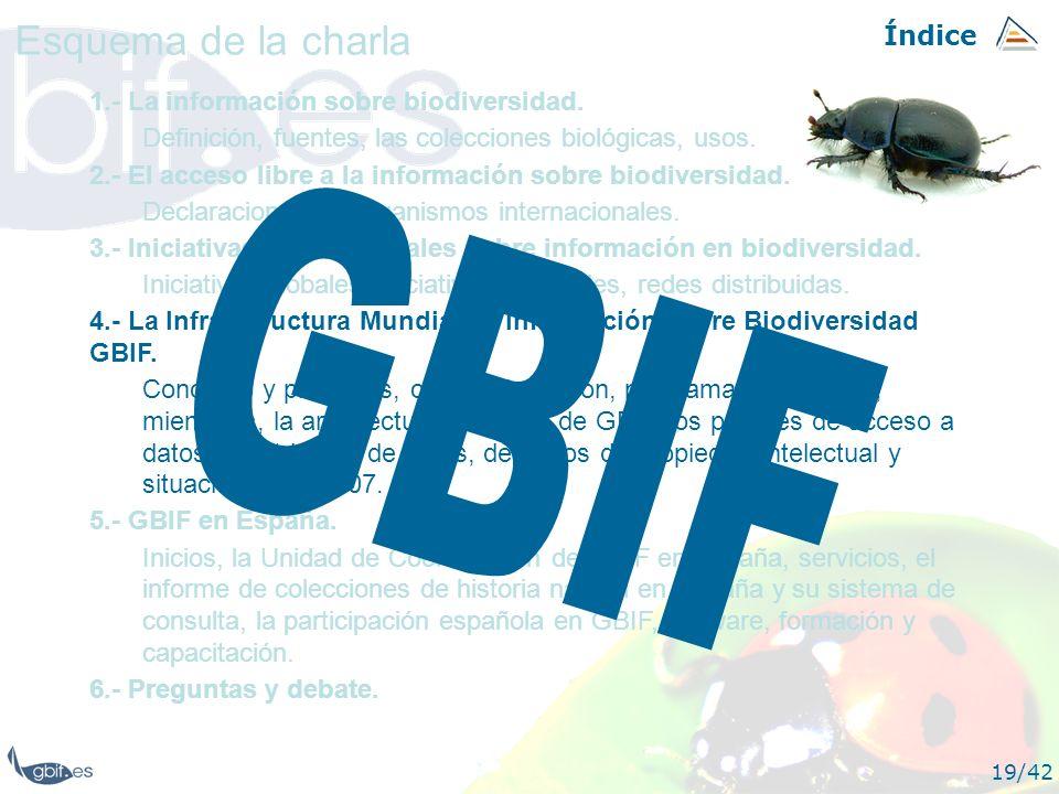 GBIF Esquema de la charla Índice
