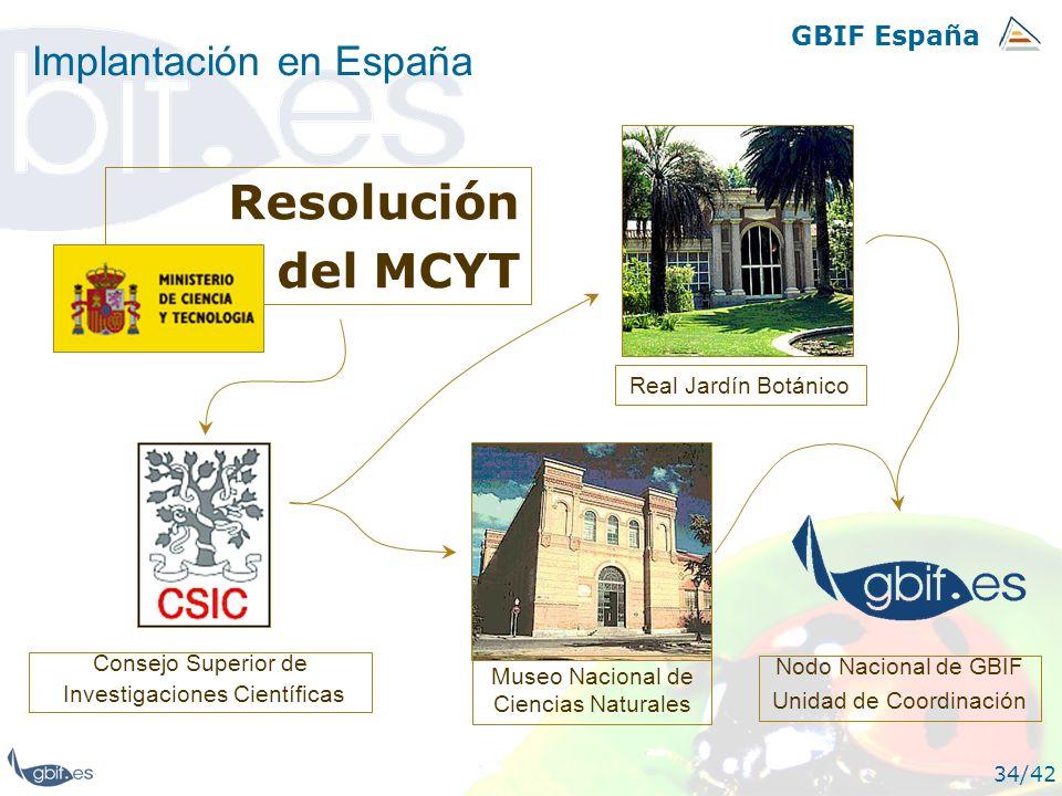 Resolución del MCYT Implantación en España GBIF España