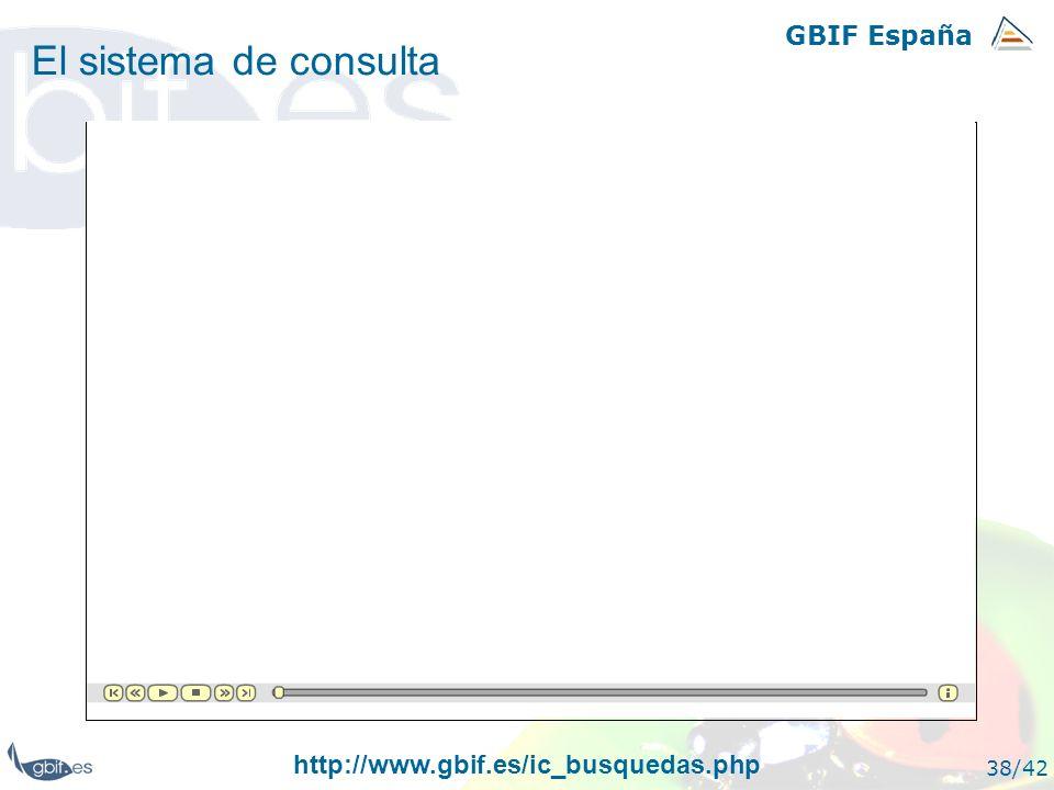 El sistema de consulta GBIF España http://www.gbif.es/ic_busquedas.php