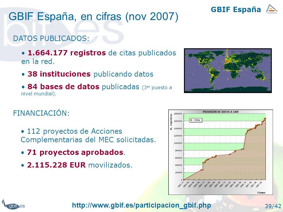 GBIF España, en cifras (nov 2007)