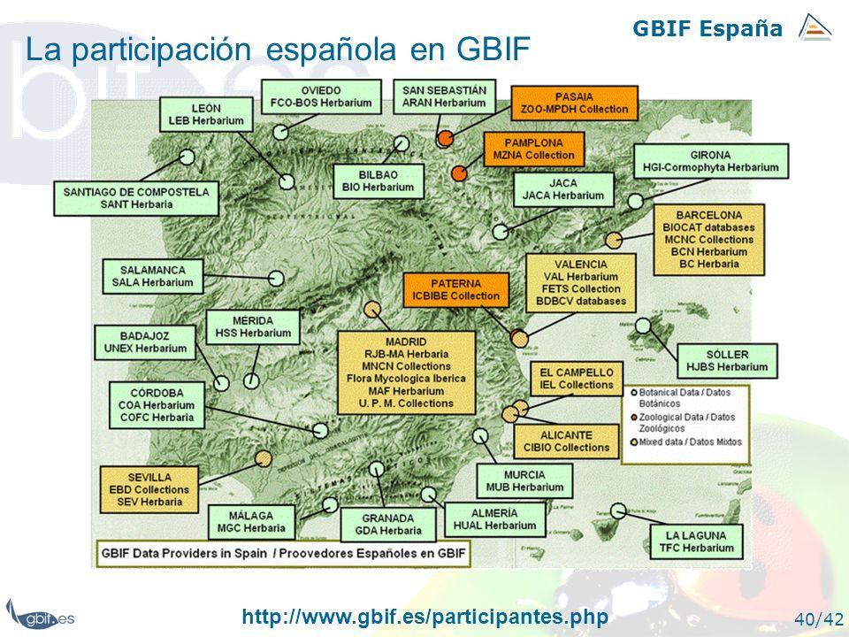 La participación española en GBIF