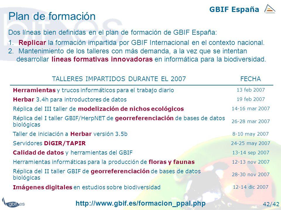 TALLERES IMPARTIDOS DURANTE EL 2007