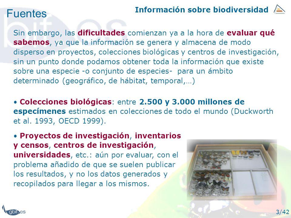 Fuentes Información sobre biodiversidad