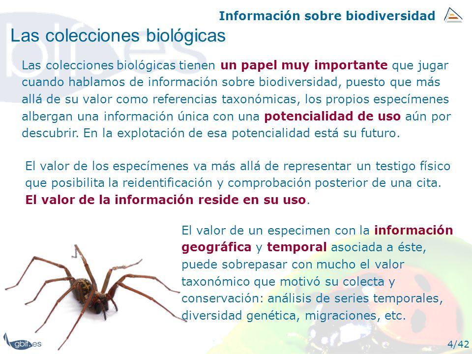 Las colecciones biológicas