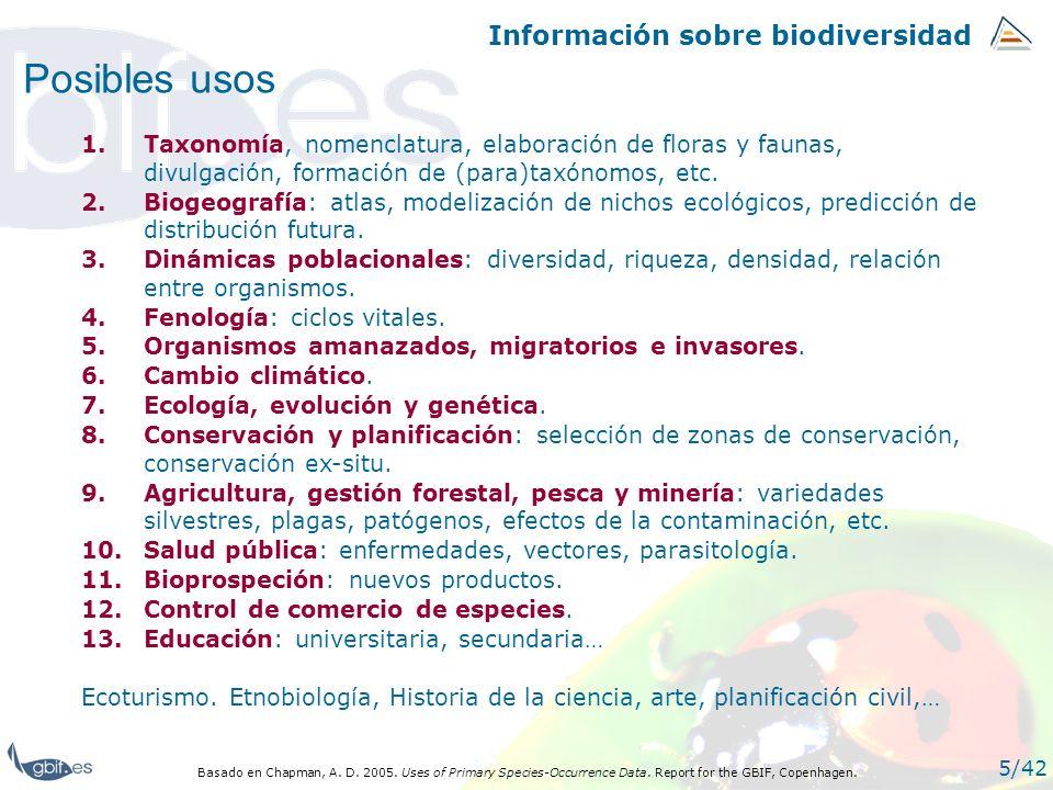 Posibles usos Información sobre biodiversidad