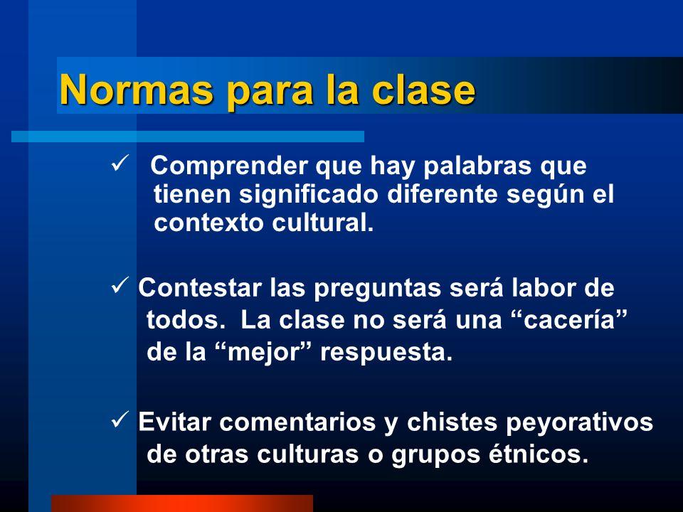 Normas para la clase Comprender que hay palabras que