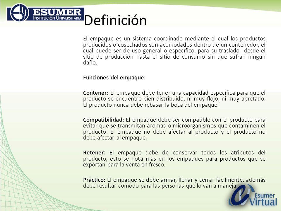 Definición Funciones del empaque: