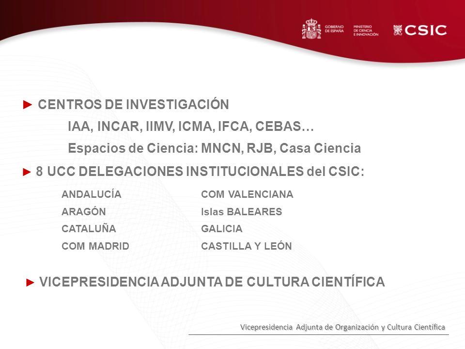 ► CENTROS DE INVESTIGACIÓN IAA, INCAR, IIMV, ICMA, IFCA, CEBAS…