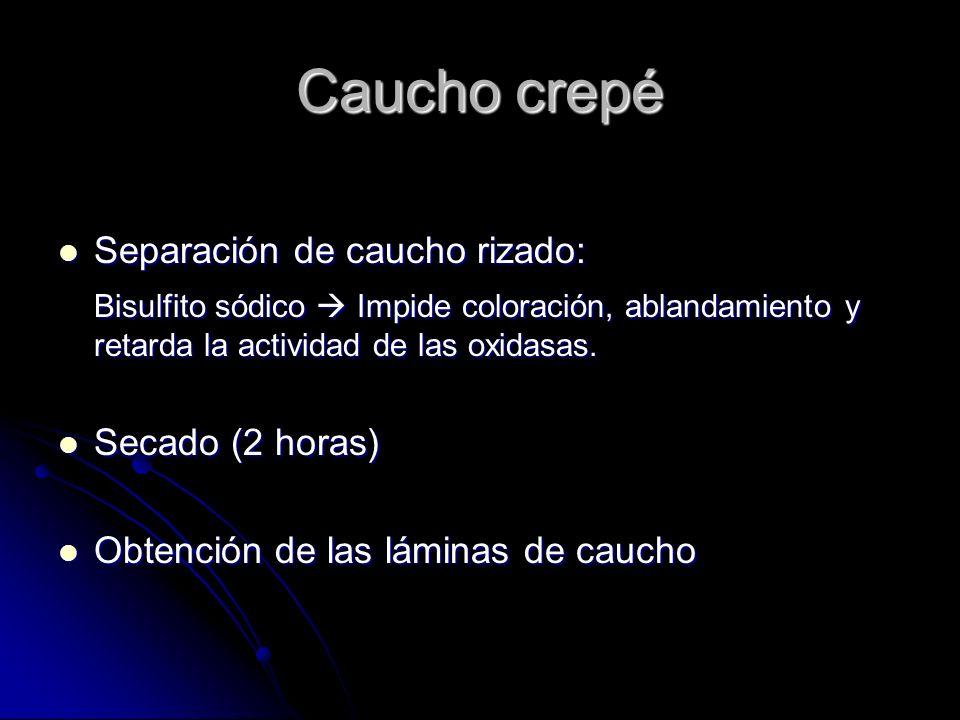 Caucho crepé Separación de caucho rizado:
