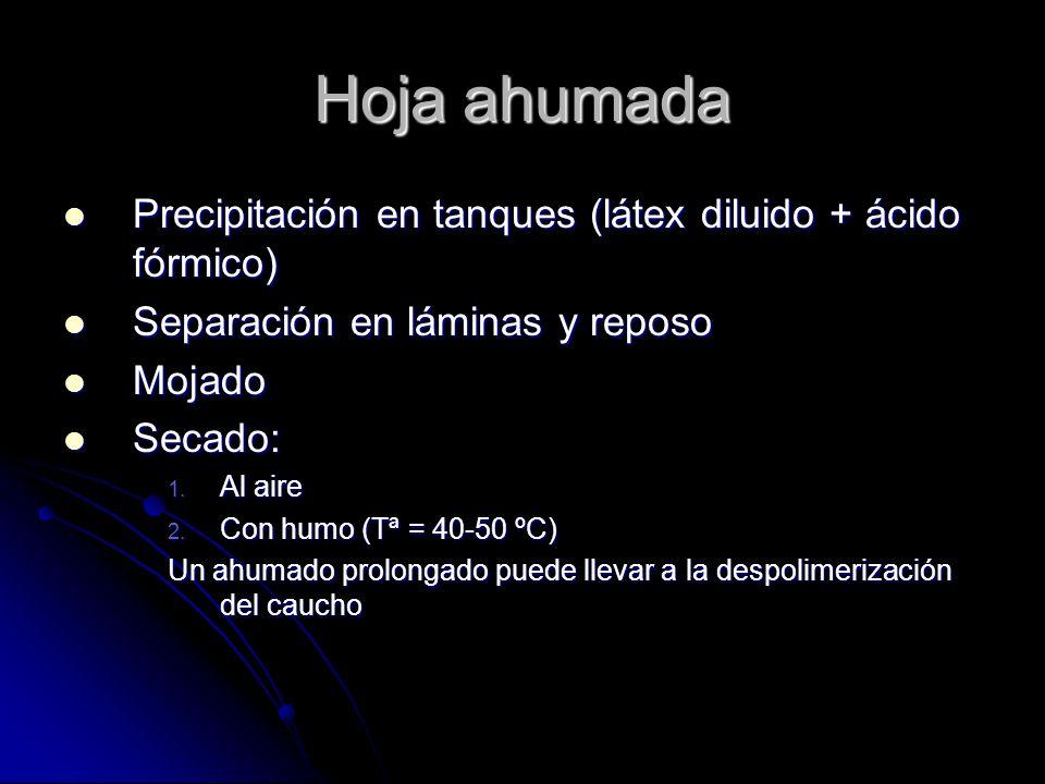 Hoja ahumada Precipitación en tanques (látex diluido + ácido fórmico)