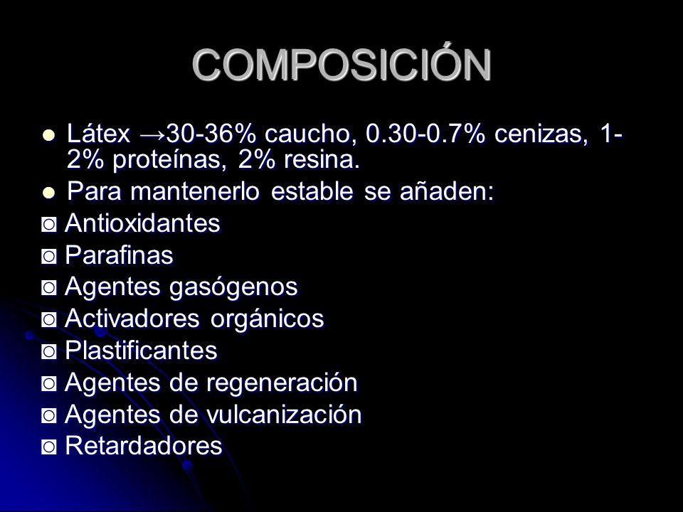 COMPOSICIÓN Látex →30-36% caucho, 0.30-0.7% cenizas, 1-2% proteínas, 2% resina. Para mantenerlo estable se añaden: