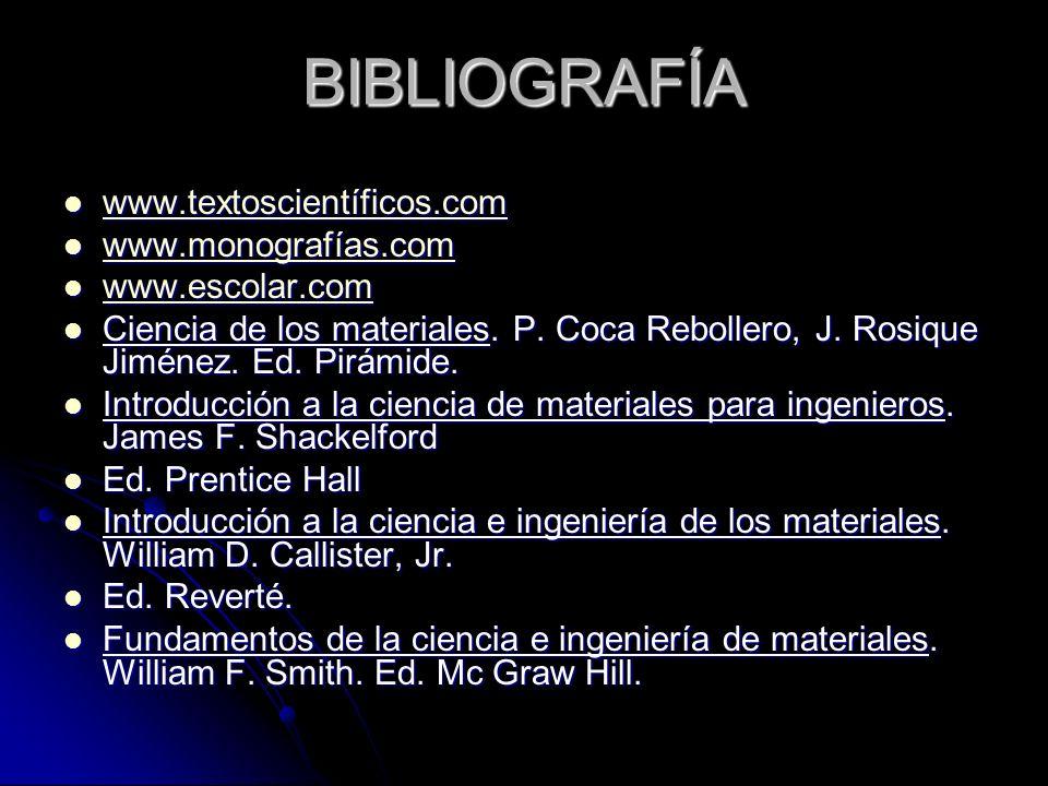 BIBLIOGRAFÍA www.textoscientíficos.com www.monografías.com