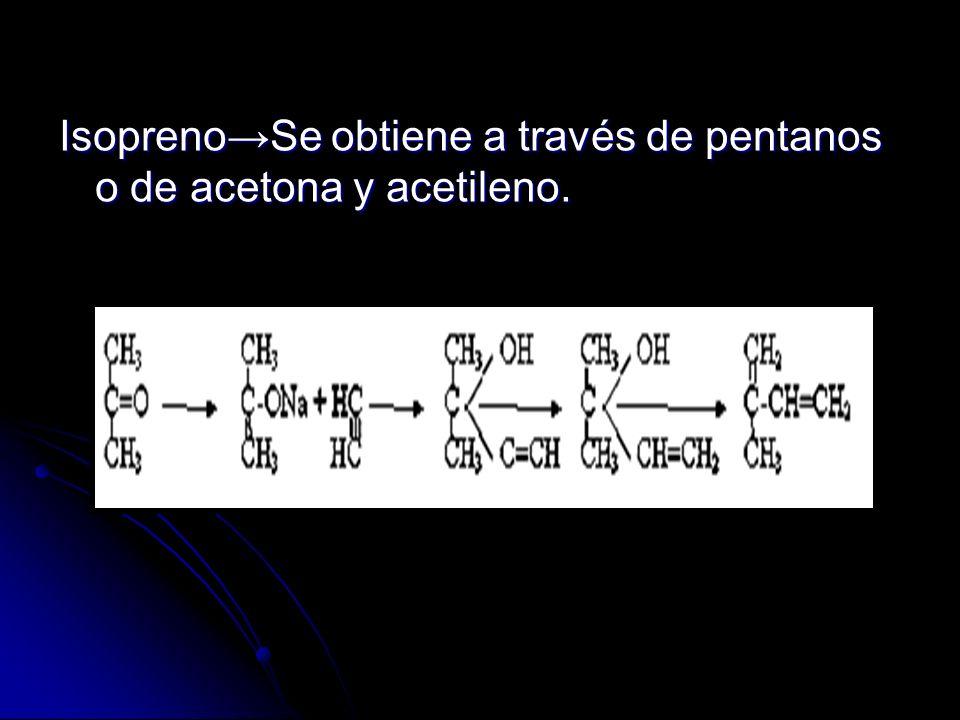Isopreno→Se obtiene a través de pentanos o de acetona y acetileno.