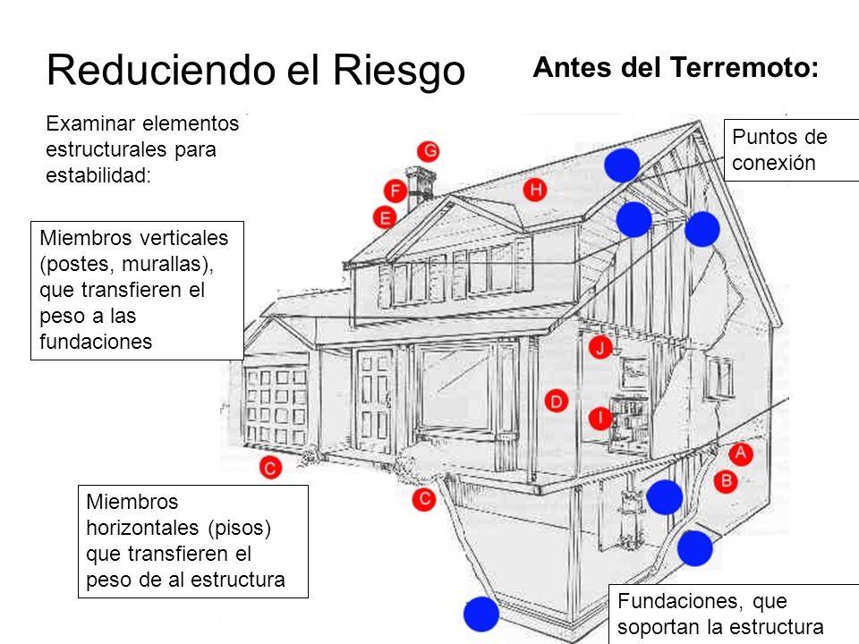 Reduciendo el Riesgo Antes del Terremoto: